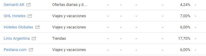 programas de afiliacion argentina